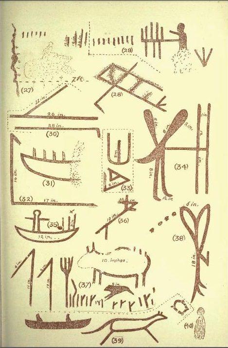 Croquis de David Boyle illustrant les pictogrammes du lac Mazinaw en Ontario