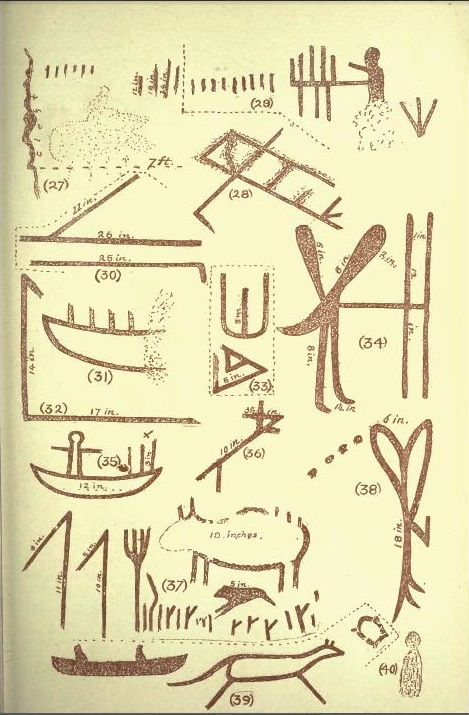 David Boyle sketches showing pictographs found at Mazinaw Lake in Ontario